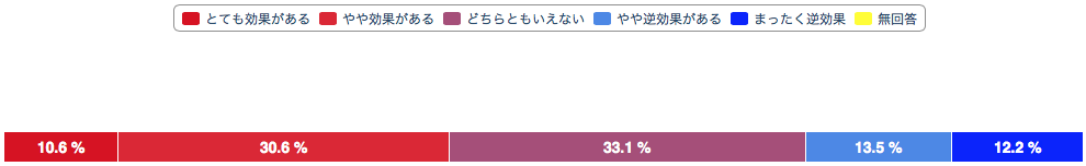 スクリーンショット 2015-03-07 0.23.22
